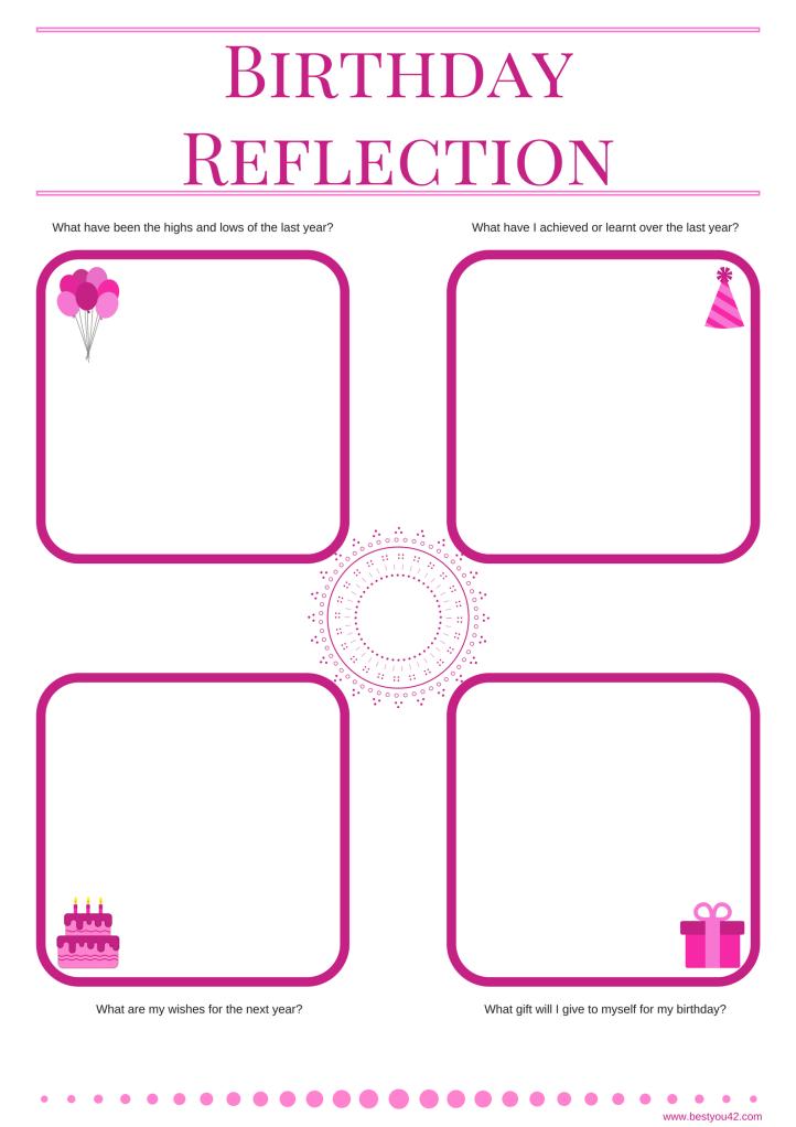 Birthday reflection - BestYou42